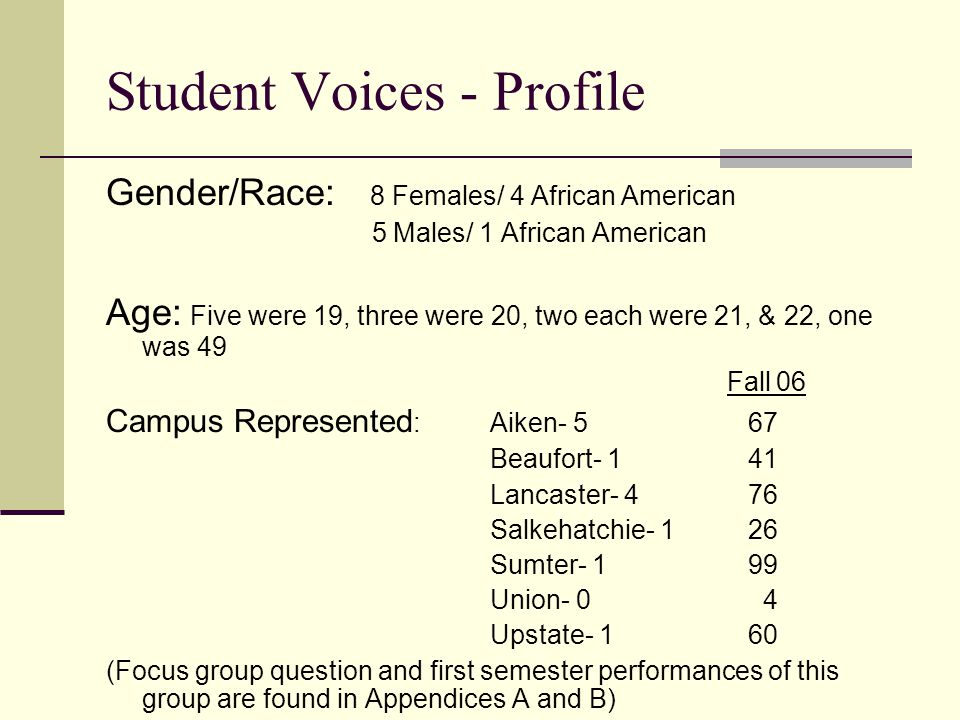 Student Voices - Profile Gender/Race: 8 Females/ 4 African American 5 Males/ 1 African American Age: Five were 19, three were 20, two each were 21, & 22, one was 49 Fall 06 Campus Represented : Aiken Beaufort Lancaster Salkehatchie Sumter Union- 0 4 Upstate (Focus group question and first semester performances of this group are found in Appendices A and B)
