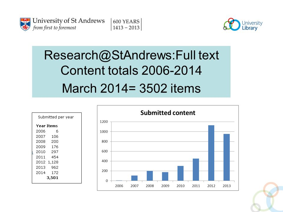 Research@StAndrews:Full text Content totals 2006-2014 March 2014= 3502 items