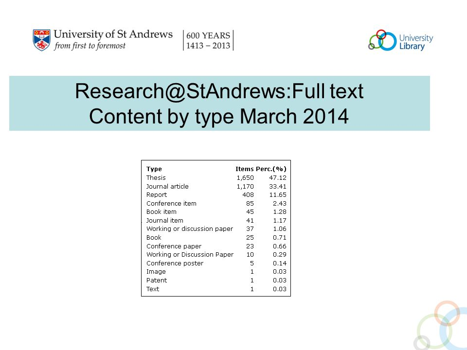 Research@StAndrews:Full text Content by type March 2014