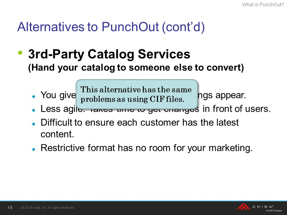 What is PunchOut? Alternatives to PunchOut (cont'd) 3rd-Party Catalog Services (Hand your catalog to someone else to convert) © 2014 Ariba, Inc. All r