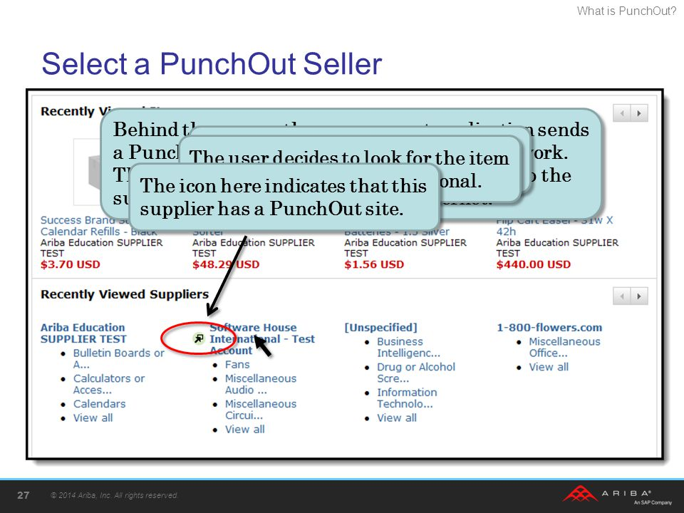 What is PunchOut? Select a PunchOut Seller © 2014 Ariba, Inc. All rights reserved. 27 The PunchOut site redirects the user's browser to the start page