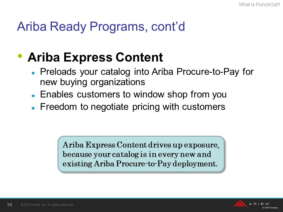 What is PunchOut? Ariba Ready Programs, cont'd Ariba Express Content  Preloads your catalog into Ariba Procure-to-Pay for new buying organizations 