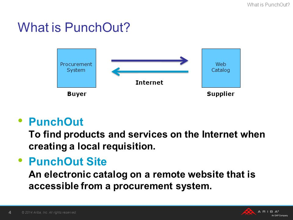 What is PunchOut? PunchOut To find products and services on the Internet when creating a local requisition. PunchOut Site An electronic catalog on a r