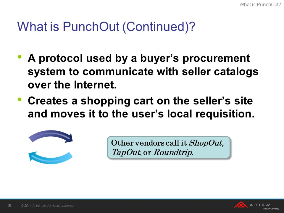 What is PunchOut? What is PunchOut (Continued)? A protocol used by a buyer's procurement system to communicate with seller catalogs over the Internet.