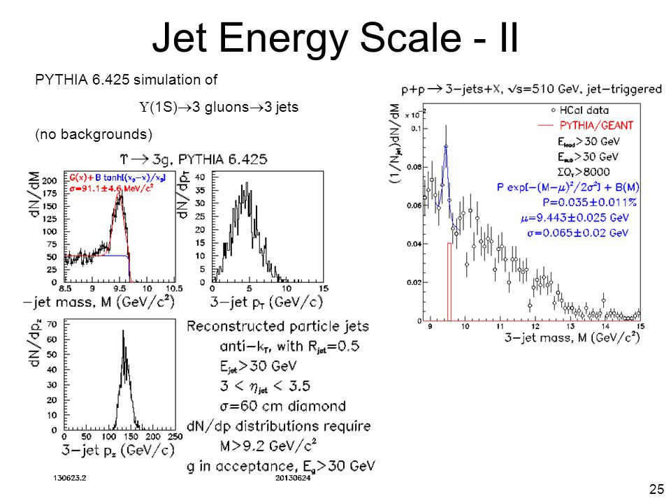 25 Jet Energy Scale - II PYTHIA 6.425 simulation of  (1S)  3 gluons  3 jets (no backgrounds)
