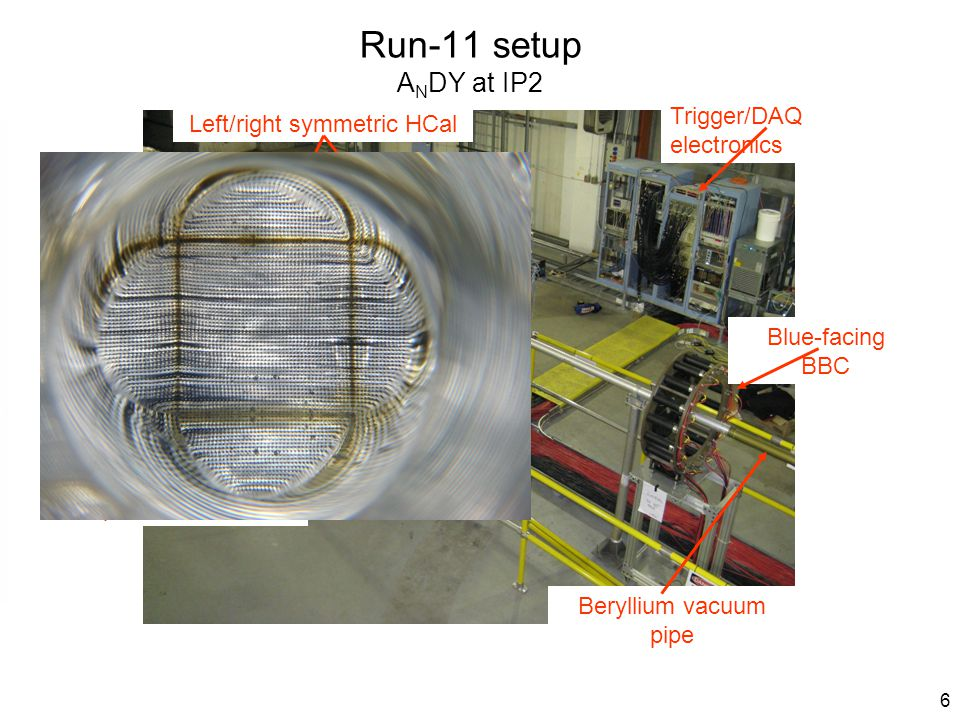 7 Prior to run 11 operation, HCal modules had relative PMT gains set by cosmic-ray muon response.