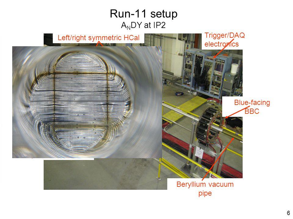 17 Jet Cross Section Invariant forward jet cross section measured at 3<  <3.5.