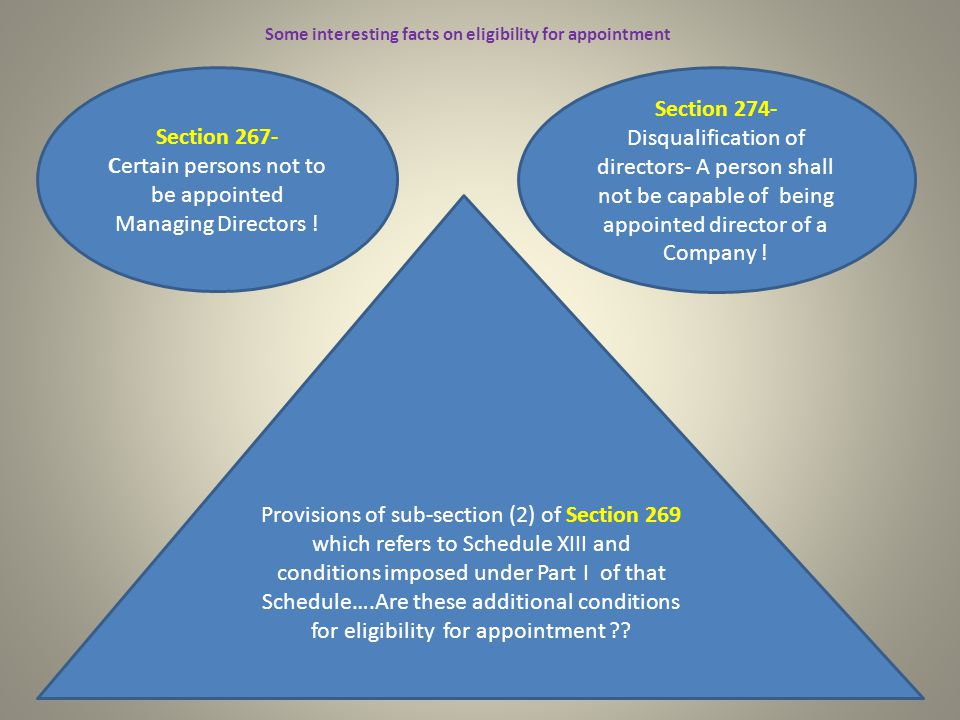 Some interesting facts on eligibility for appointment Section 267- Certain persons not to be appointed Managing Directors .