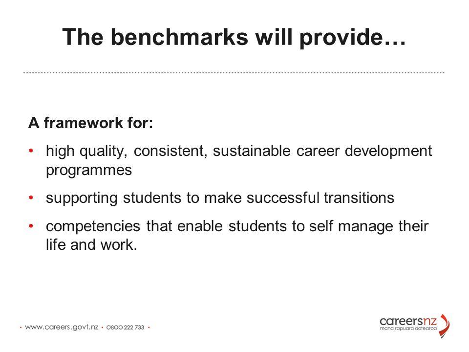 Why do we need a framework.