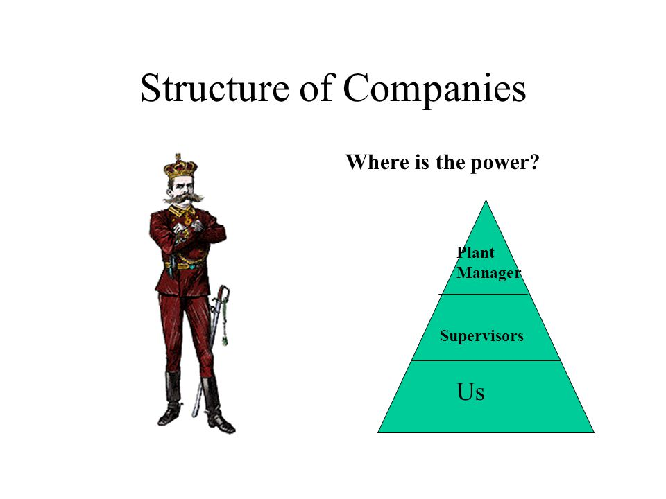 The Social Structure We Inherited GOD KING LORDS PEASANTS Where is the power