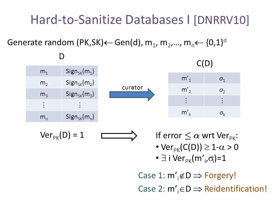 Hard-to-Sanitize Databases I [DNRRV10] Ver PK (D) = 1 m1m1 Sign SK (m 1 ) m2m2 Sign SK (m 2 ) m3m3 Sign SK (m 3 )  mnmn Sign SK (m n ) Generate random (PK,SK)  Gen(d), m 1, m 2,…, m n  {0,1} d D m' 1 11 m' 2 22  m' k kk curator C(D) Case 1: m' i  D  Forgery.