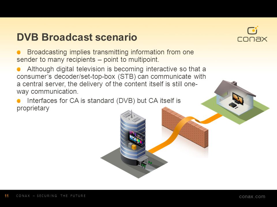 conax.com DVB Broadcast scenario Broadcasting implies transmitting information from one sender to many recipients – point to multipoint. Although digi