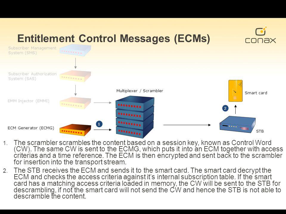 conax.com Entitlement Control Messages (ECMs) CONAX – SECURING THE FUTURE 16 Subscriber Management System (SMS) ECM Generator (ECMG) EMM Injector (EMM