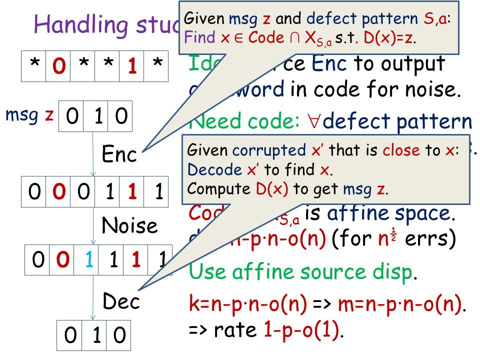 Handling stuck-at memory with noise msg z Enc *0**1*010 Dec Noise Idea: Force Enc to output codeword in code for noise.