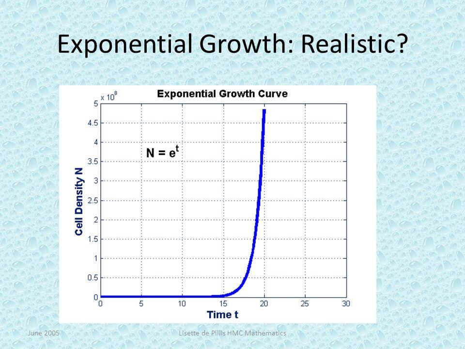 Exponential Growth: Realistic? June 2005Lisette de Pillis HMC Mathematics