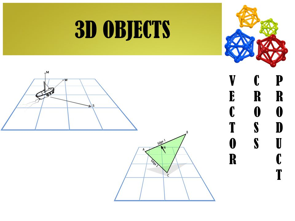 3D OBJECTS VECTORVECTOR CROSSCROSS PRODUCTPRODUCT