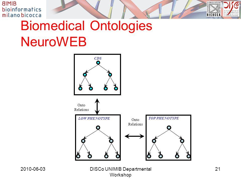 Biomedical Ontologies NeuroWEB 2010-06-03DISCo UNIMIB Departmental Workshop 21 CDS TOP PHENOTYPE Onto Relations LOW PHENOTYPE Onto Relations