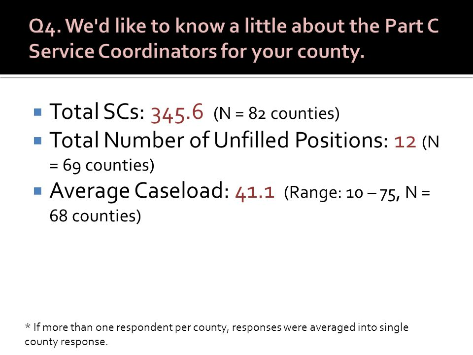  Total SCs: 345.6 (N = 82 counties)  Total Number of Unfilled Positions: 12 (N = 69 counties)  Average Caseload: 41.1 (Range: 10 – 75, N = 68 counties) * If more than one respondent per county, responses were averaged into single county response.