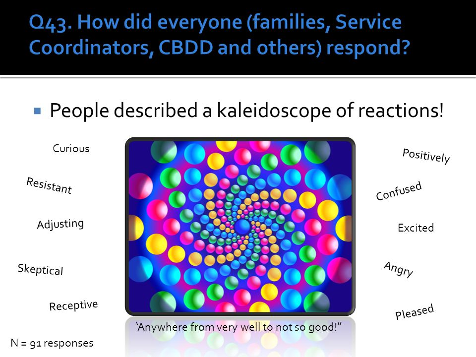  People described a kaleidoscope of reactions.