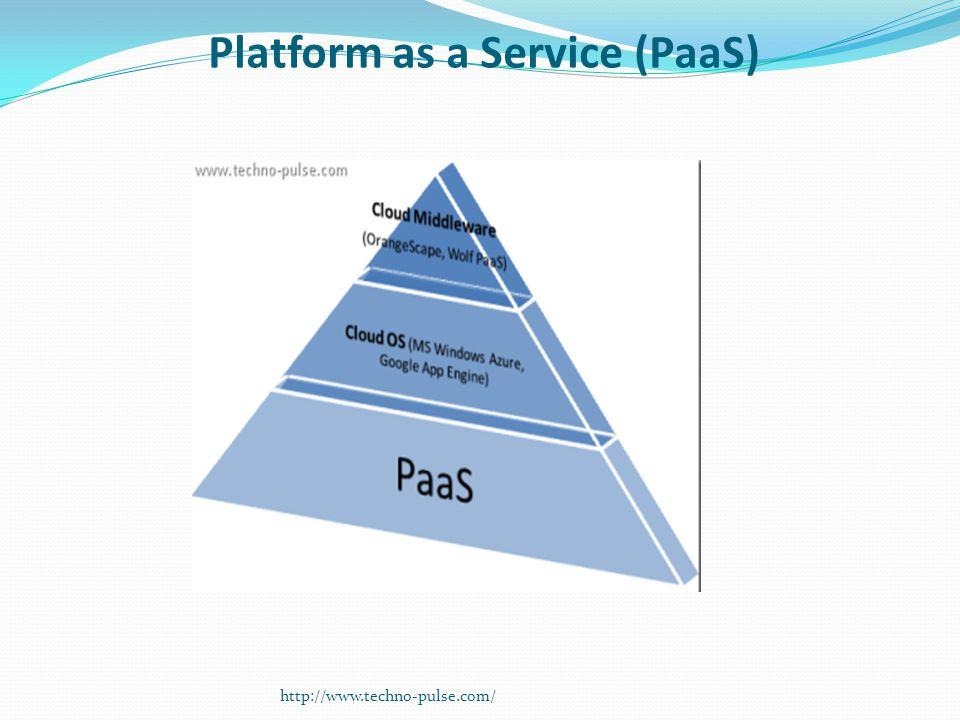 Platform as a Service (PaaS) http://www.techno-pulse.com/