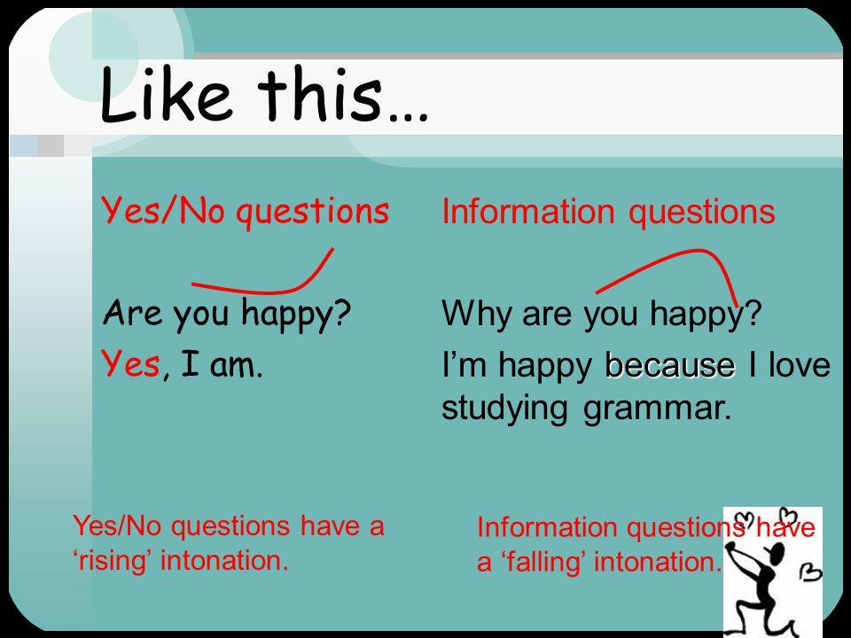 Asking Questions There are two kinds of questions in English: Yes/No questions Information questions