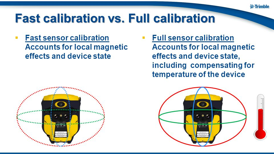  Fast sensor calibration Accounts for local magnetic effects and device state  Full sensor calibration Accounts for local magnetic effects and devic