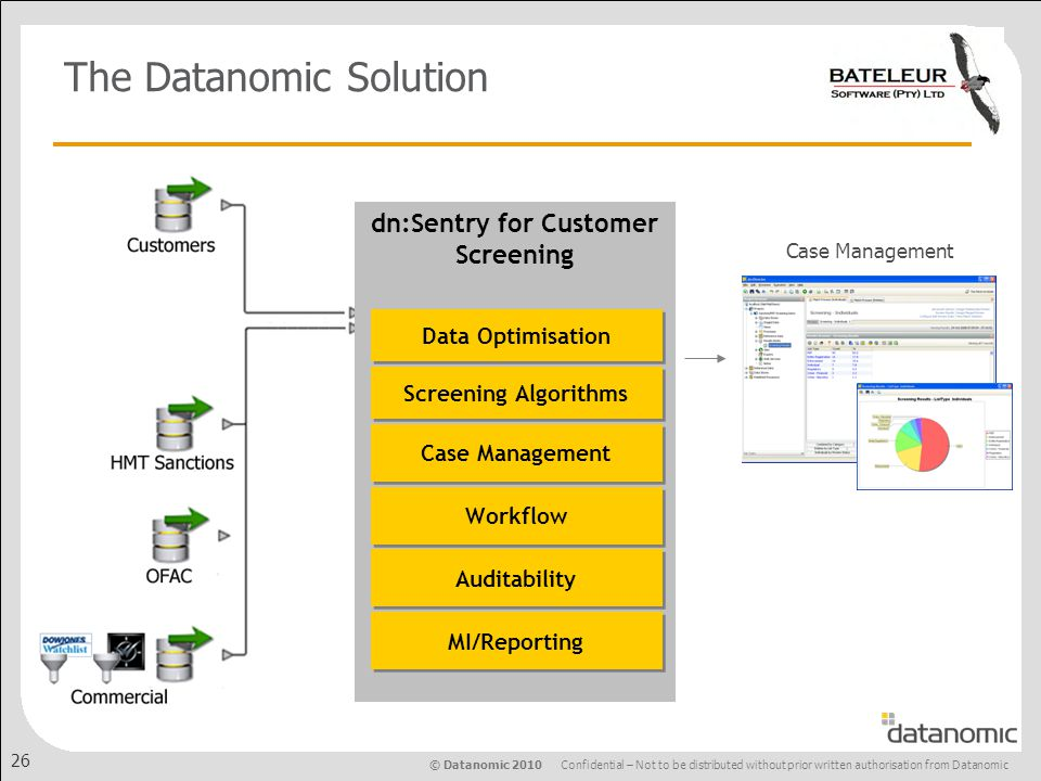 © Datanomic 2010 Confidential – Not to be distributed without prior written authorisation from Datanomic 26 dn:Sentry for Customer Screening The Datanomic Solution Screening Algorithms MI/Reporting Auditability Workflow Case Management Data Optimisation Case Management