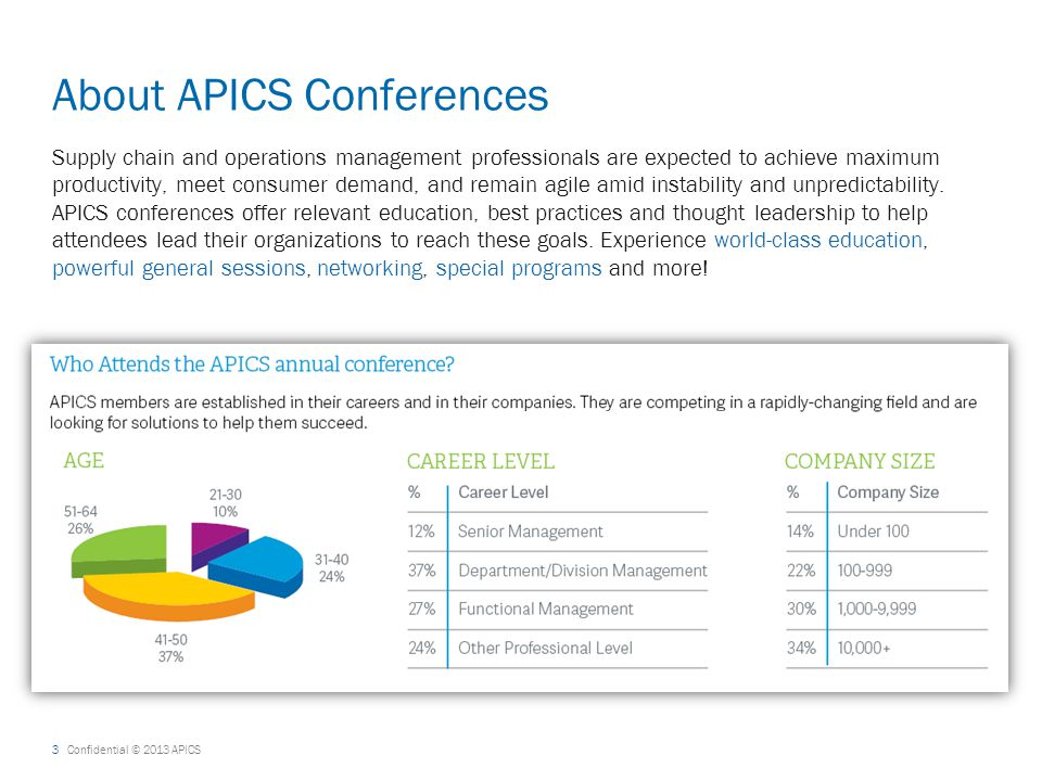 3 Confidential © 2013 APICS About APICS Conferences Supply chain and operations management professionals are expected to achieve maximum productivity, meet consumer demand, and remain agile amid instability and unpredictability.