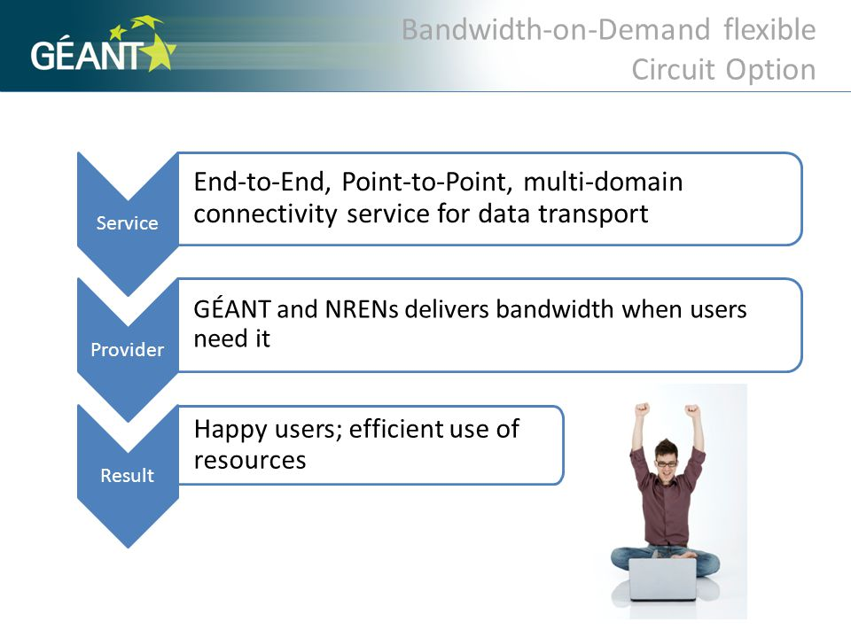 Using Bandwidth-on-Demand User-friendly interface allows users to request the service from their desktop.