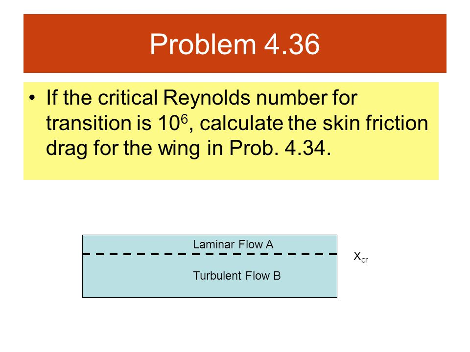 Problem 4.36 If the critical Reynolds number for transition is 10 6, calculate the skin friction drag for the wing in Prob. 4.34. Laminar Flow A Turbu