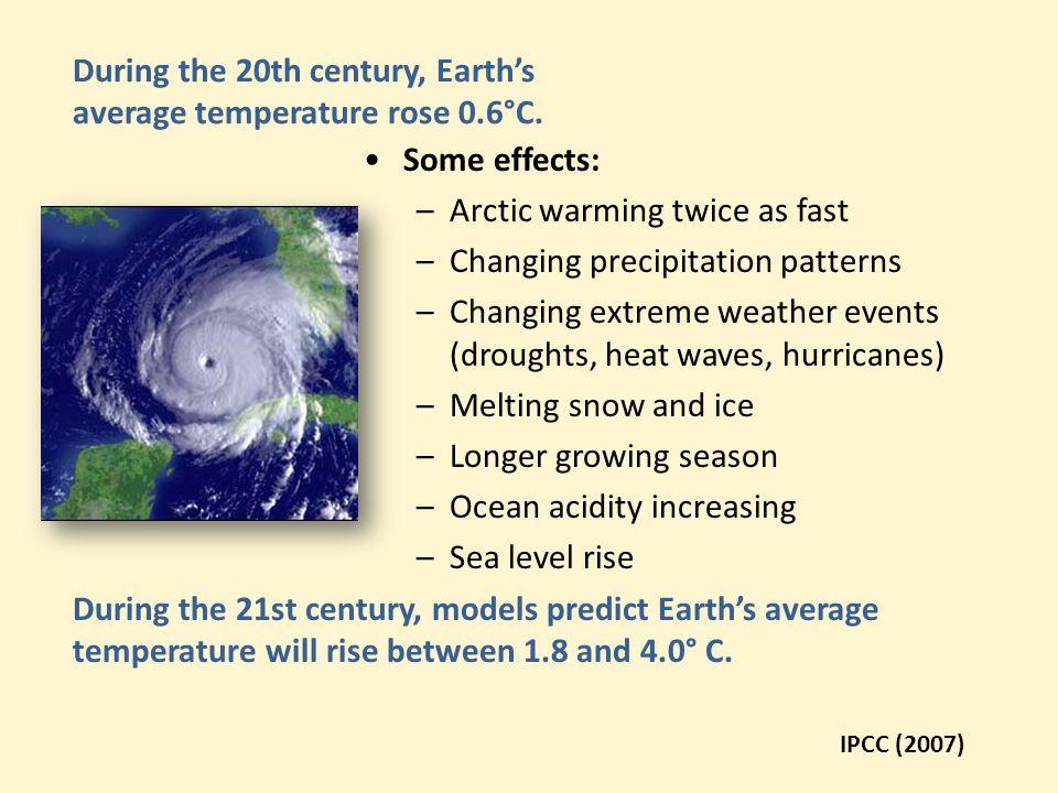 During the 20th century, Earth's average temperature rose 0.6°C.