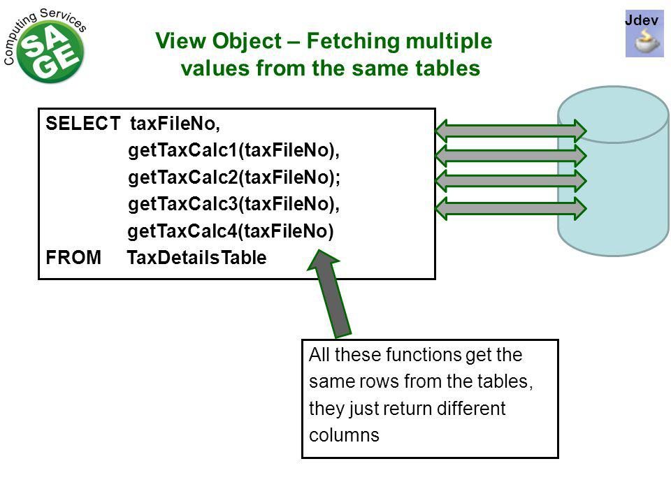 View Object – Fetching multiple values from the same tables SELECT taxFileNo, getTaxCalc1(taxFileNo), getTaxCalc2(taxFileNo); getTaxCalc3(taxFileNo), getTaxCalc4(taxFileNo) FROM TaxDetailsTable All these functions get the same rows from the tables, they just return different columns Jdev