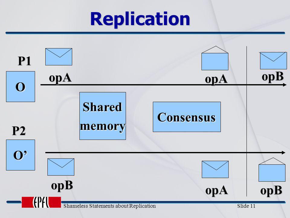 Shameless Statements about Replication Slide 11 Replication P1 P2 O O' opA opB Consensus Sharedmemory opB opA opB opA