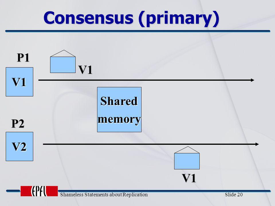 Shameless Statements about Replication Slide 20 Consensus (primary) P1 P2 V1 V2 V1 Sharedmemory V1