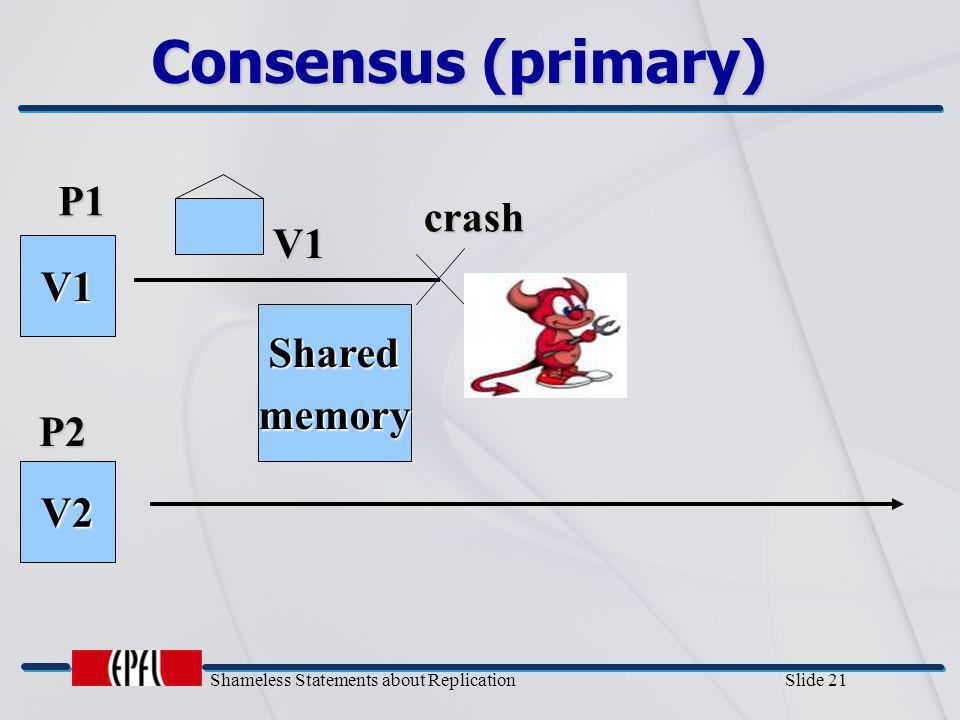 Shameless Statements about Replication Slide 21 Consensus (primary) P1 P2 V1 V2 Sharedmemory V1 crash