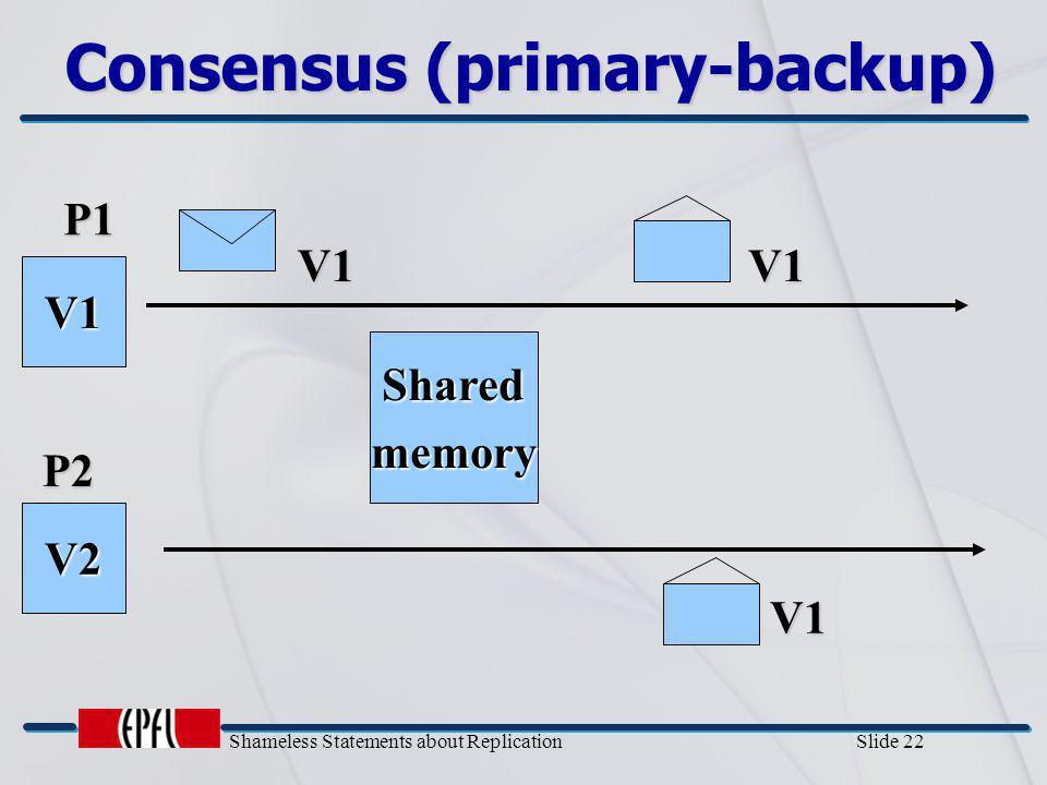 Shameless Statements about Replication Slide 22 Consensus (primary-backup) P1 P2 V1 V2 V1 Sharedmemory V1V1