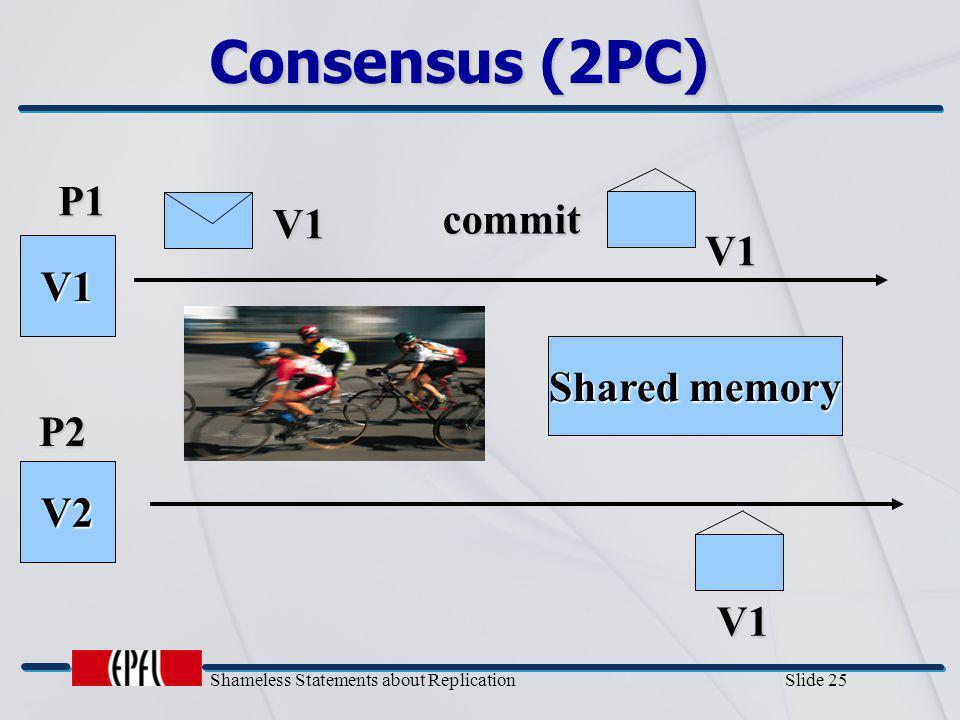 Shameless Statements about Replication Slide 25 Consensus (2PC) P1 P2 V1 V2 Shared memory V1 V1 V1 commit