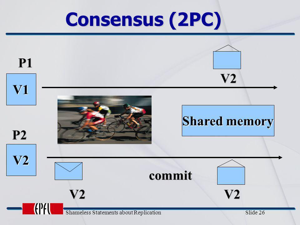 Shameless Statements about Replication Slide 26 Consensus (2PC) P1 P2 V1 V2 Shared memory V2 V2V2 commit