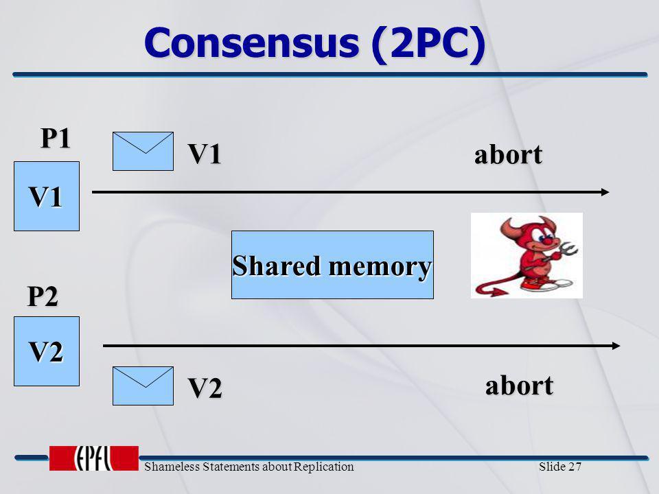 Shameless Statements about Replication Slide 27 Consensus (2PC) P1 P2 V1 V2 Shared memory V1 V2 abort abort