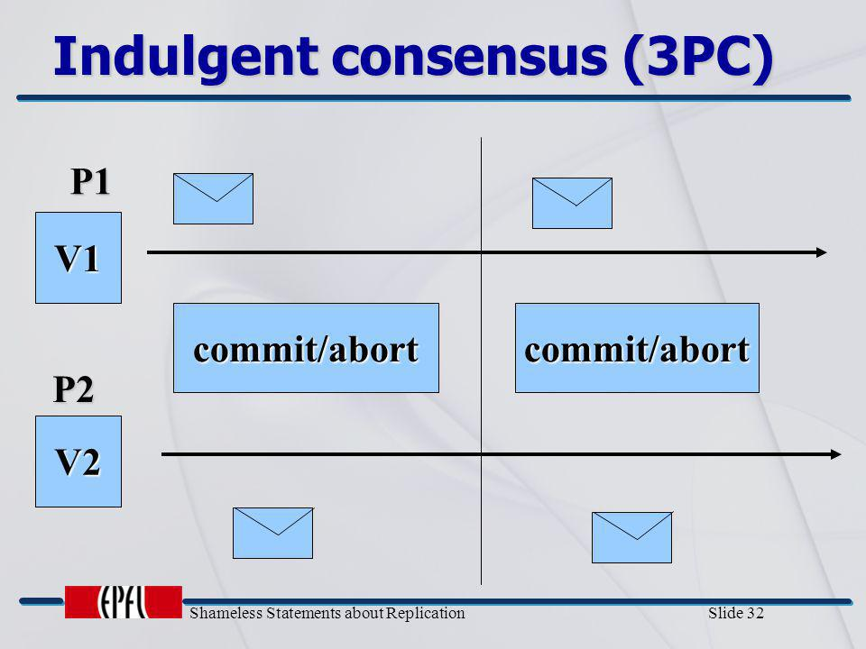 Shameless Statements about Replication Slide 32 Indulgent consensus (3PC) P1 P2 V1 V2 commit/abortcommit/abort