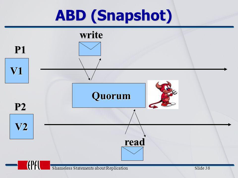 Shameless Statements about Replication Slide 38 ABD (Snapshot) P1 P2 V1 V2 Quorum Quorum write read