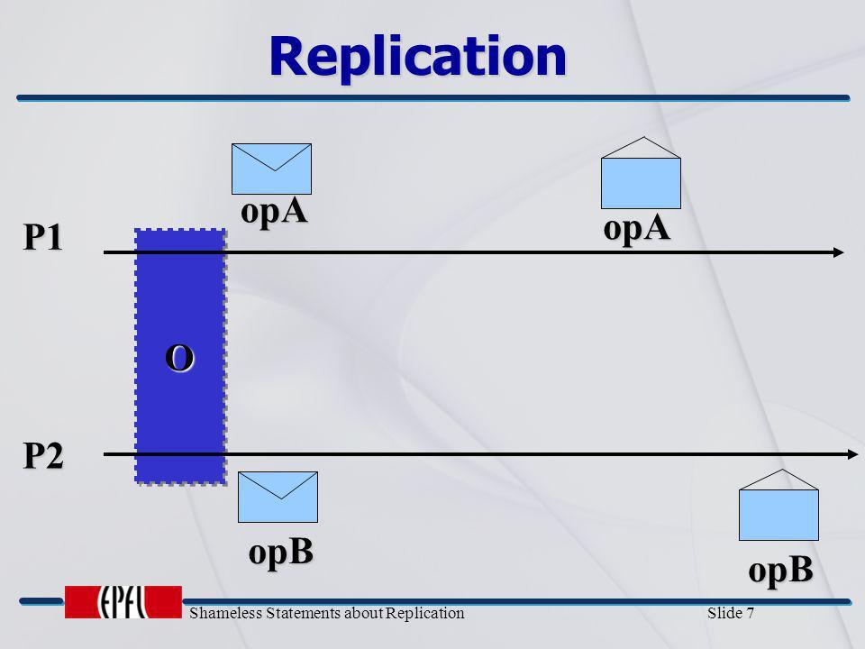 Shameless Statements about Replication Slide 7 Replication P1 P2 OO opA opA opB opB