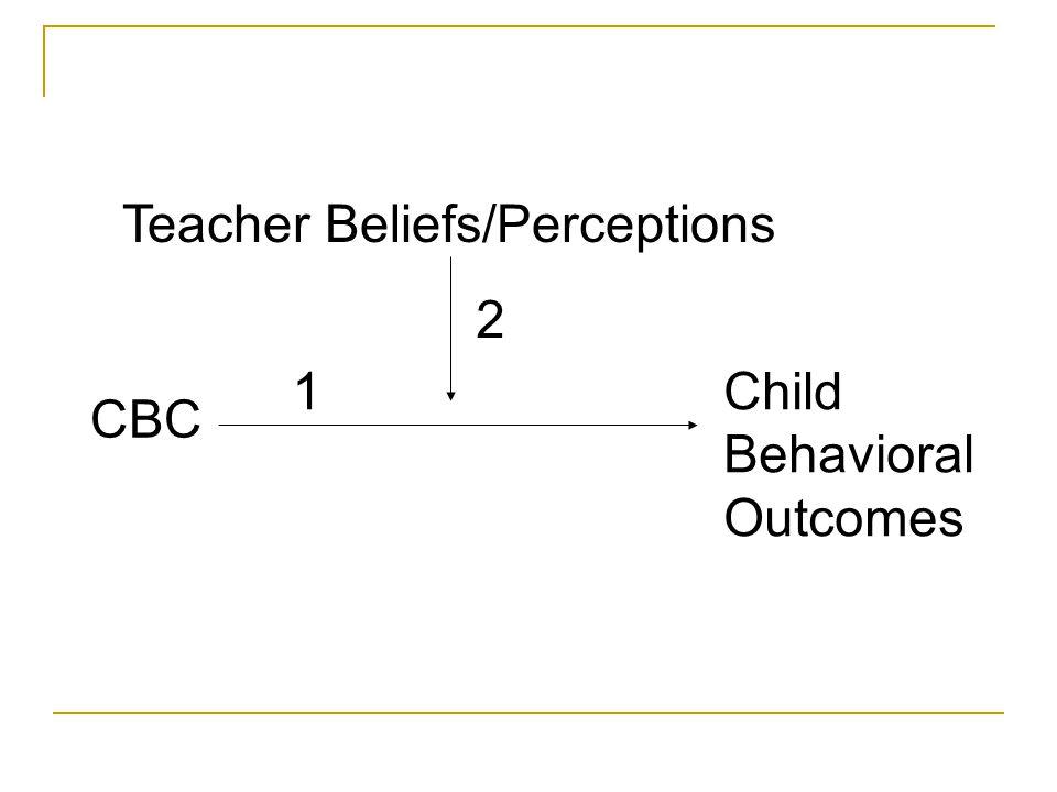 Child Behavioral Outcomes Teacher Beliefs/Perceptions 1 CBC 2