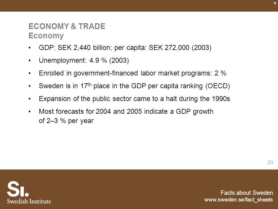 Facts about Sweden www.sweden.se/fact_sheets 23 ECONOMY & TRADE Economy GDP: SEK 2,440 billion; per capita: SEK 272,000 (2003) Unemployment: 4.9 % (20