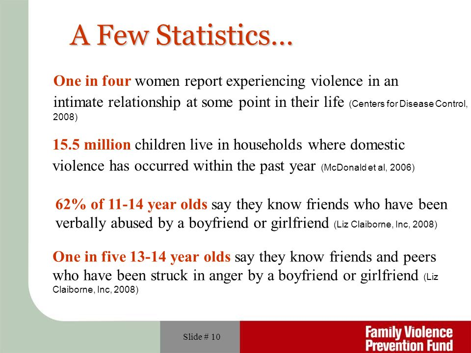 Slide # 10 One in four women report experiencing violence in an intimate relationship at some point in their life (Centers for Disease Control, 2008)