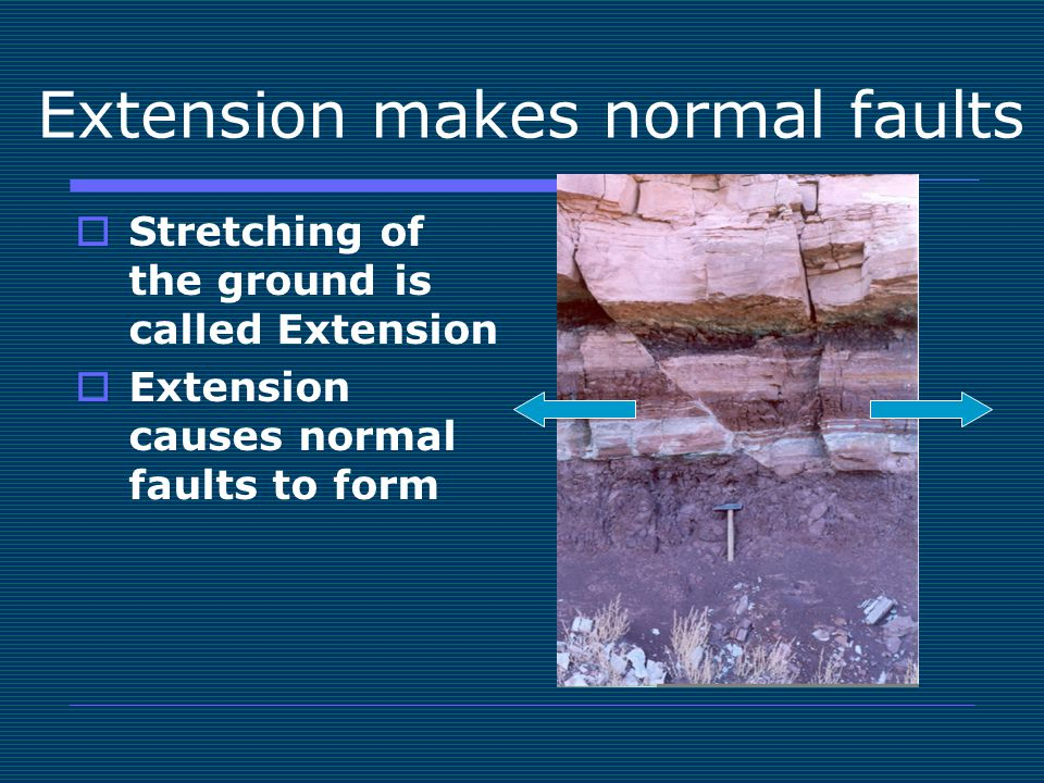 Extension makes normal faults  Stretching of the ground is called Extension  Extension causes normal faults to form
