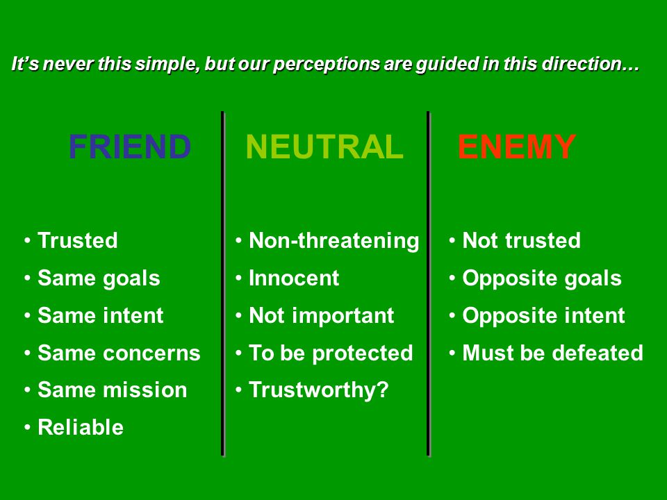 FRIENDNEUTRALENEMY Trusted Same goals Same intent Same concerns Same mission Reliable Non-threatening Innocent Not important To be protected Trustwort