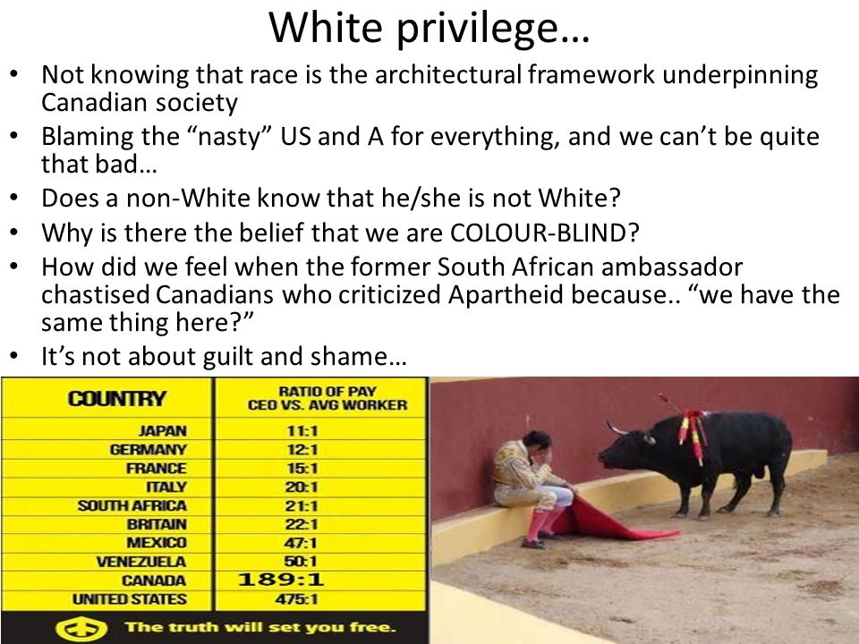 "White privilege… Not knowing that race is the architectural framework underpinning Canadian society Blaming the ""nasty"" US and A for everything, and w"