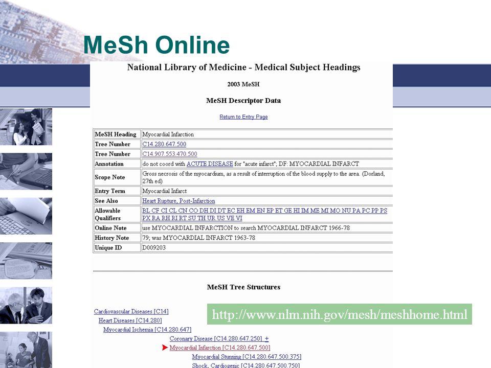 MeSh Online http://www.nlm.nih.gov/mesh/meshhome.html