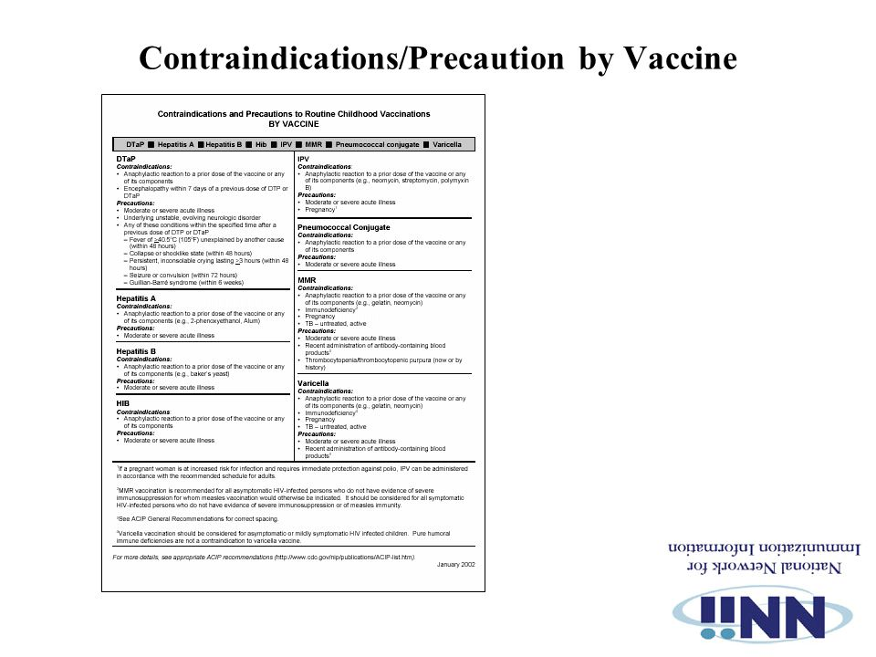 Contraindications/Precaution by Vaccine